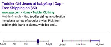 Landing page về quần jean của nữ