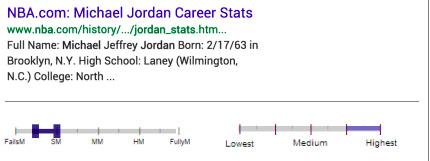 Cầu thủ của Michael Jordan