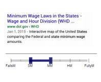 Mức lương tối thiểu cho tất cả các tiểu bang