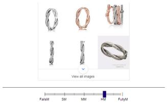 Nhẫn xoắn của Pandora