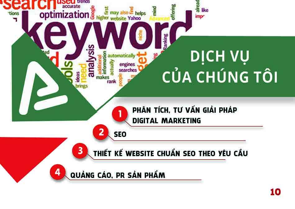 Một số dịch vụ Lưu Anh Media cung cấp tới khách hàng